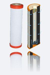 Combinatie filters